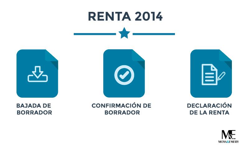 renta2014-moya&emery